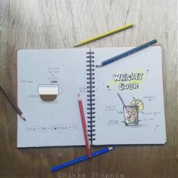 drinks coffee mixology madewithpicsart freetoedit